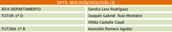 Biologia_Geologia